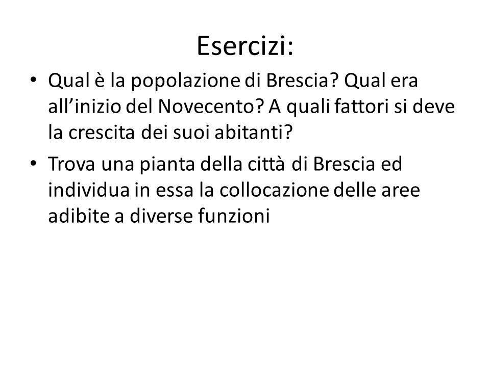 Esercizi: Qual è la popolazione di Brescia Qual era all'inizio del Novecento A quali fattori si deve la crescita dei suoi abitanti