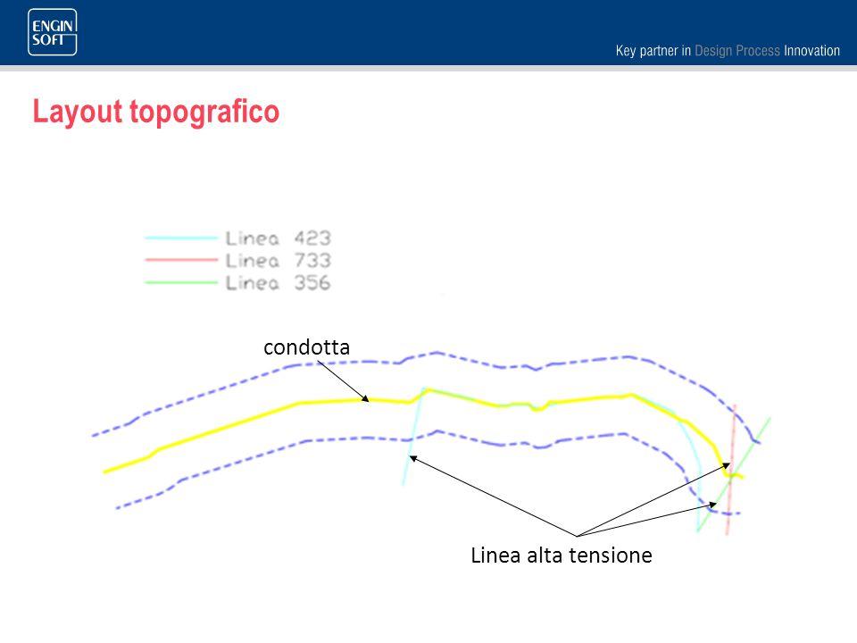 Layout topografico condotta Linea alta tensione