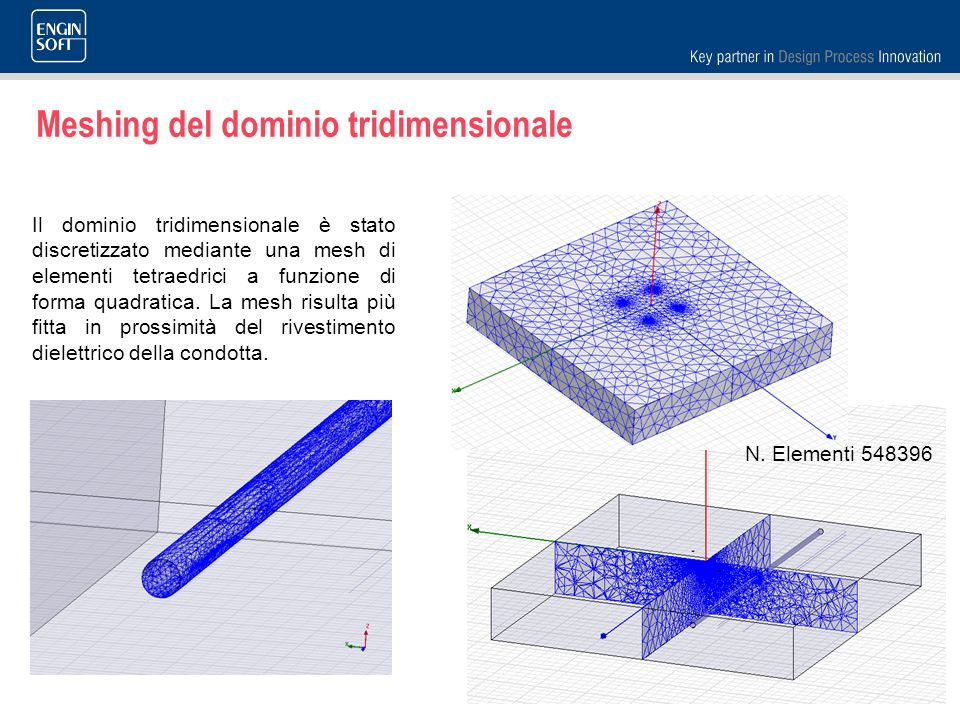 Meshing del dominio tridimensionale