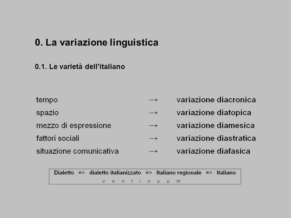 0. La variazione linguistica
