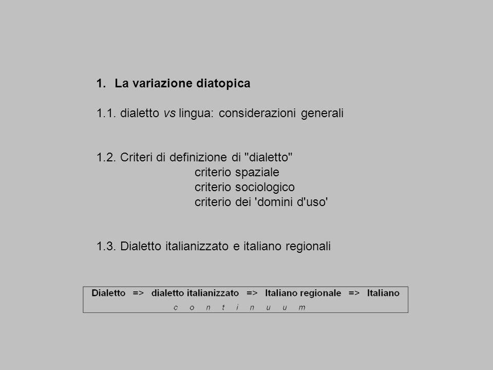 La variazione diatopica