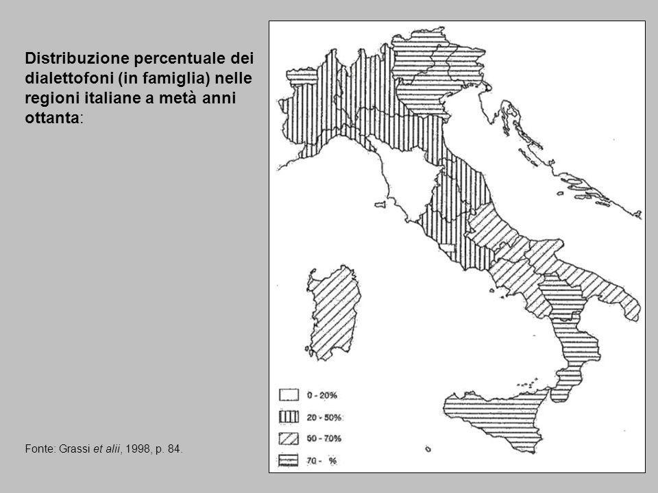 Distribuzione percentuale dei dialettofoni (in famiglia) nelle regioni italiane a metà anni ottanta: