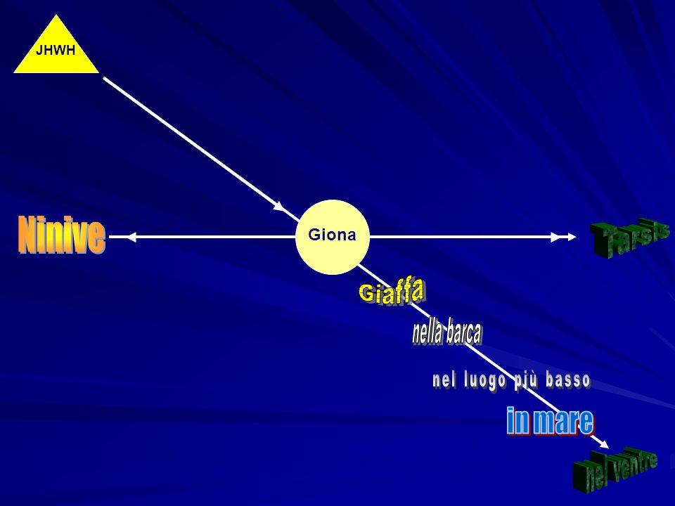 Tarsis Ninive Giona in mare Giaffa nella barca nel luogo più basso