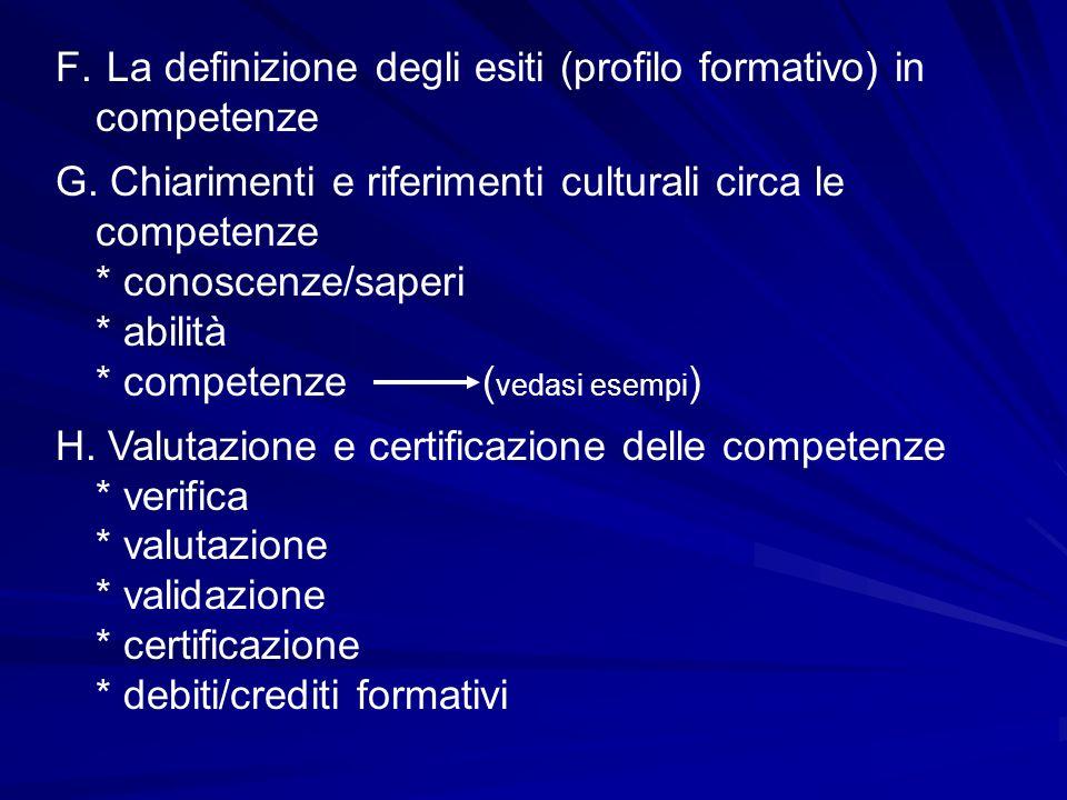 La definizione degli esiti (profilo formativo) in competenze