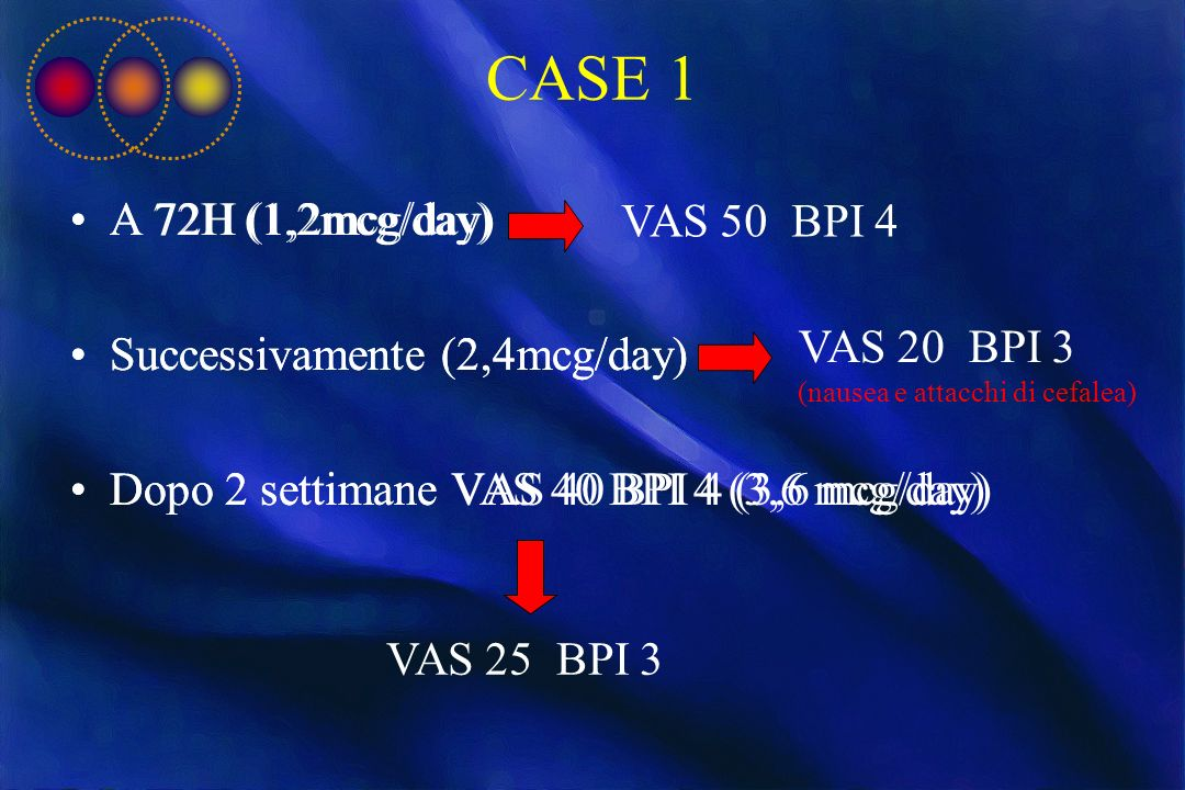 CASE 1 A 72H (1,2mcg/day) Successivamente (2,4mcg/day)