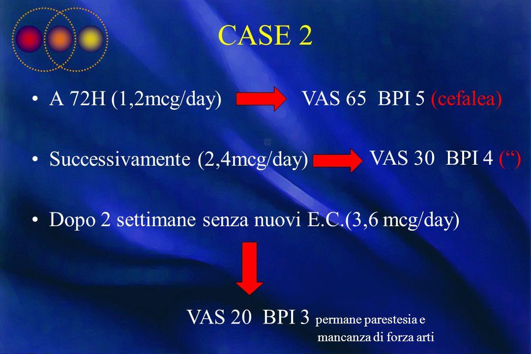 CASE 2 A 72H (1,2mcg/day) VAS 65 BPI 5 (cefalea)