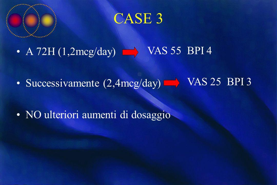 CASE 3 A 72H (1,2mcg/day) Successivamente (2,4mcg/day)