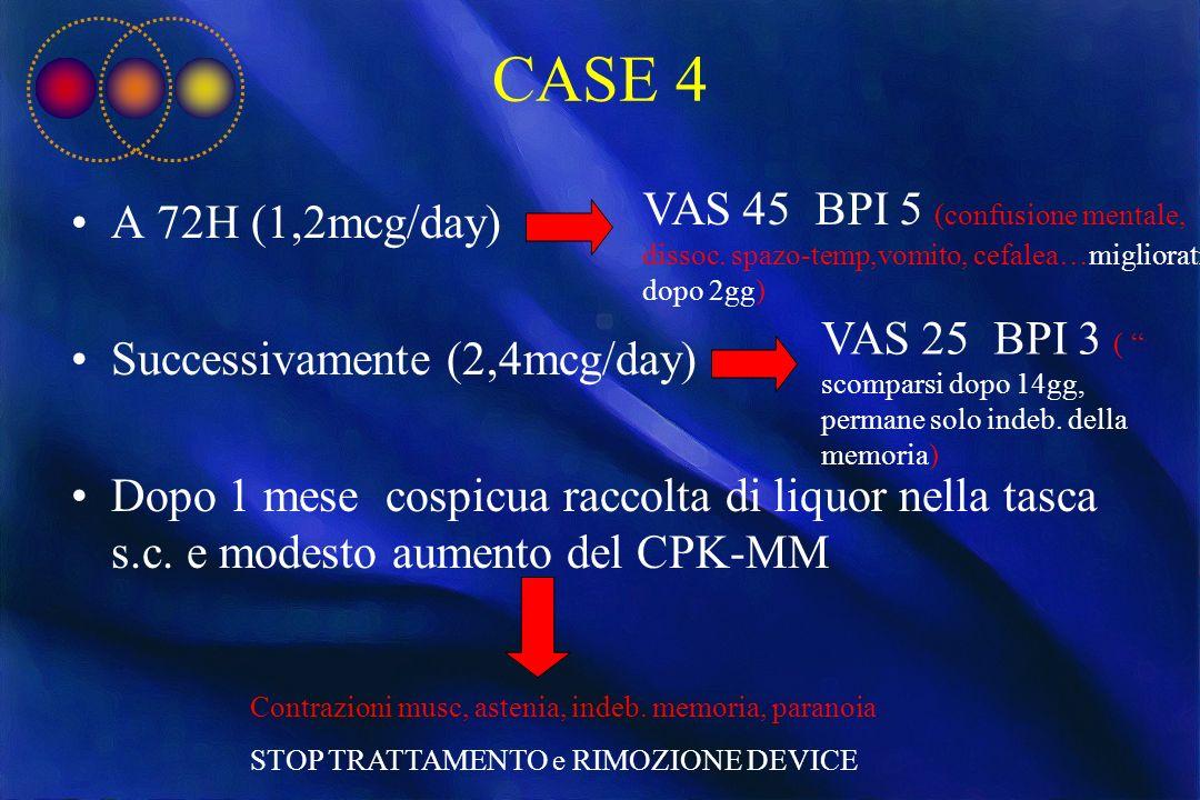 CASE 4 VAS 45 BPI 5 (confusione mentale, A 72H (1,2mcg/day)