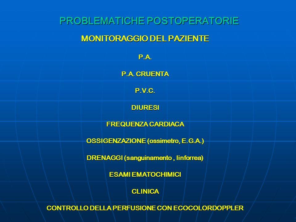 PROBLEMATICHE POSTOPERATORIE