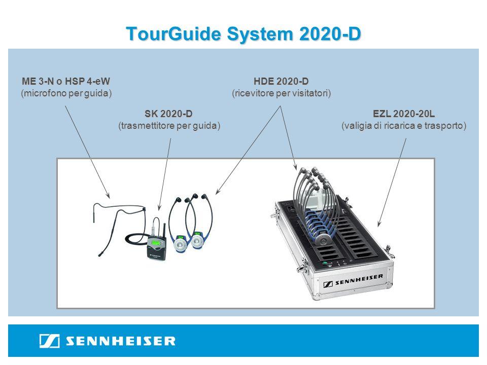 TourGuide System 2020-D SK 2020-D (trasmettitore per guida) HDE 2020-D