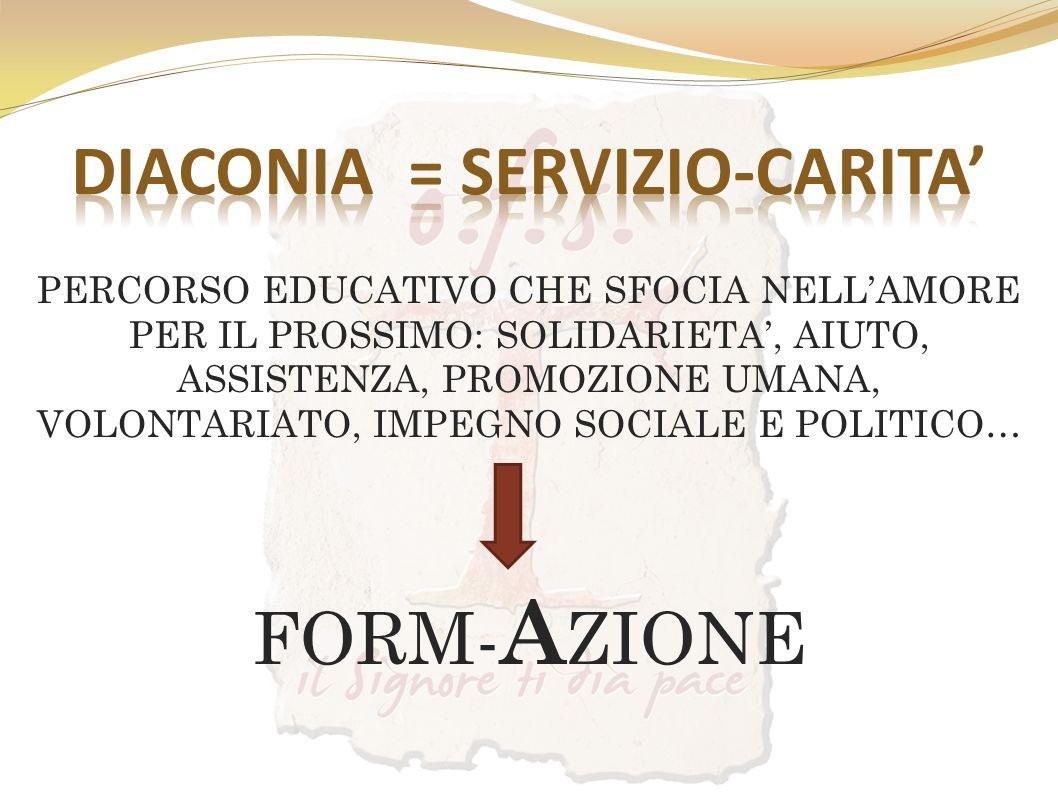 DIACONIA = SERVIZIO-CARITA'