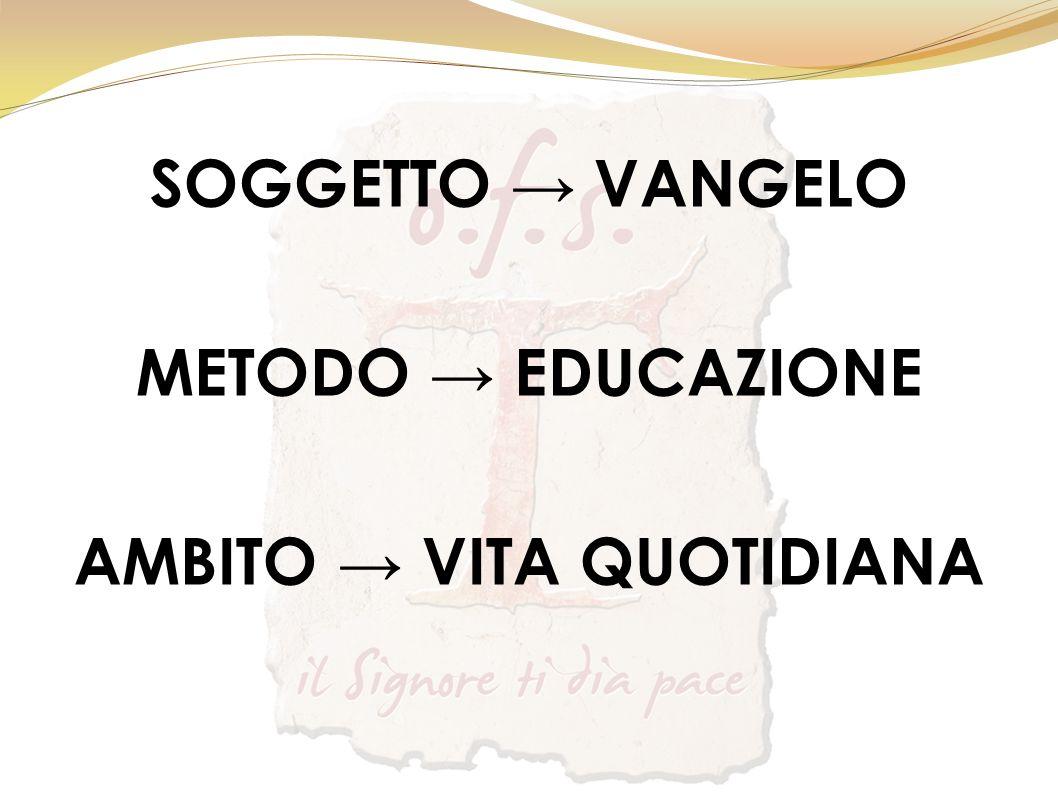 SOGGETTO → VANGELO METODO → EDUCAZIONE AMBITO → VITA QUOTIDIANA