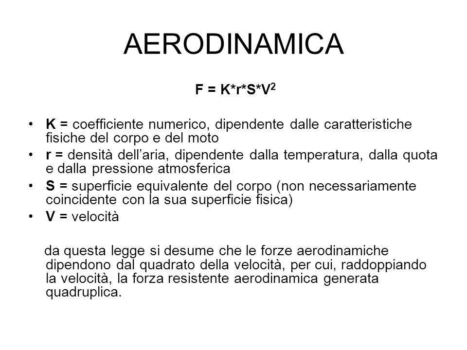 AERODINAMICA F = K*r*S*V2