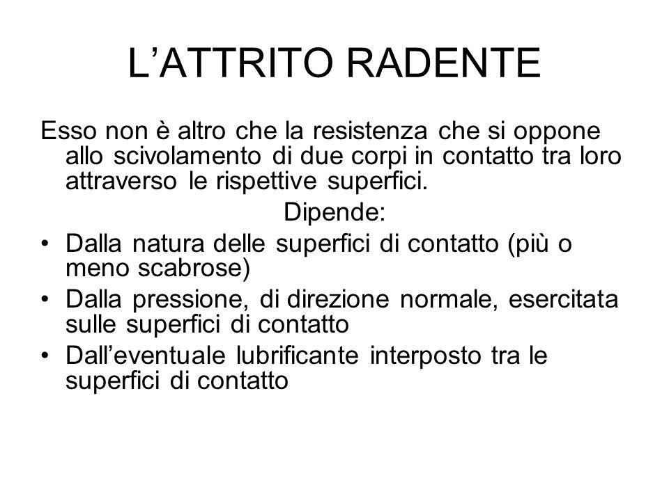 L'ATTRITO RADENTE
