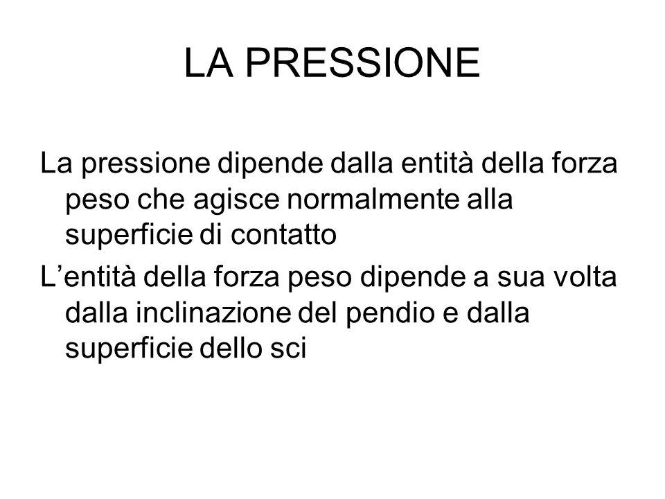 LA PRESSIONE La pressione dipende dalla entità della forza peso che agisce normalmente alla superficie di contatto.