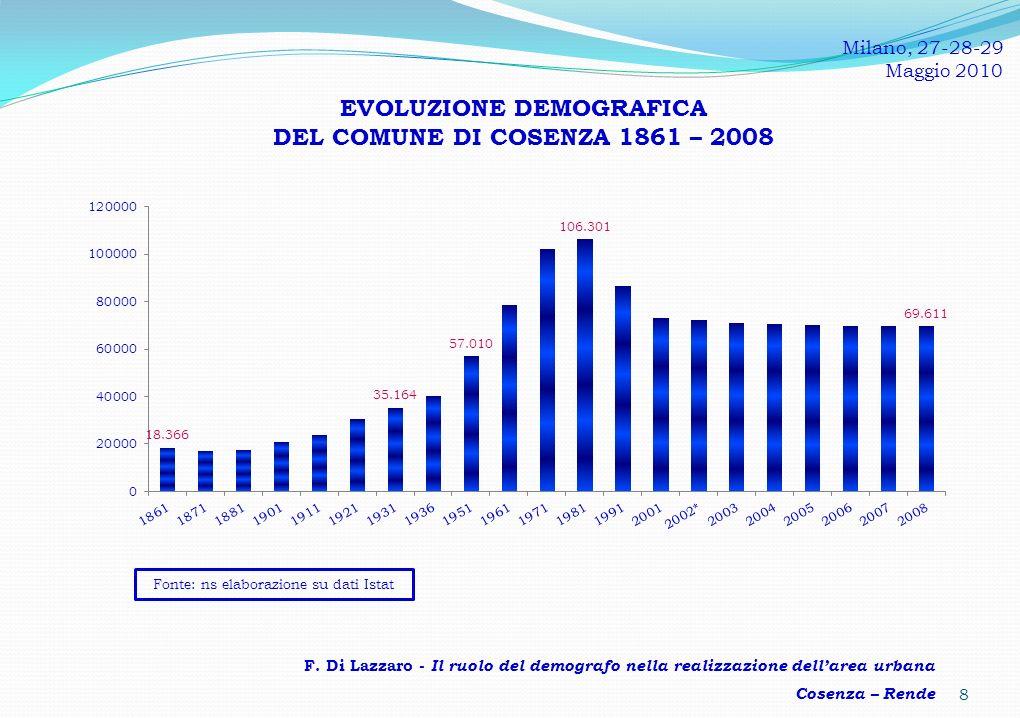 EVOLUZIONE DEMOGRAFICA DEL COMUNE DI COSENZA 1861 – 2008