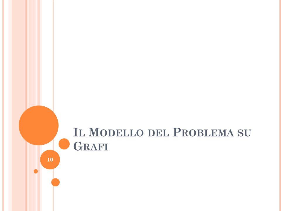 Il Modello del Problema su Grafi