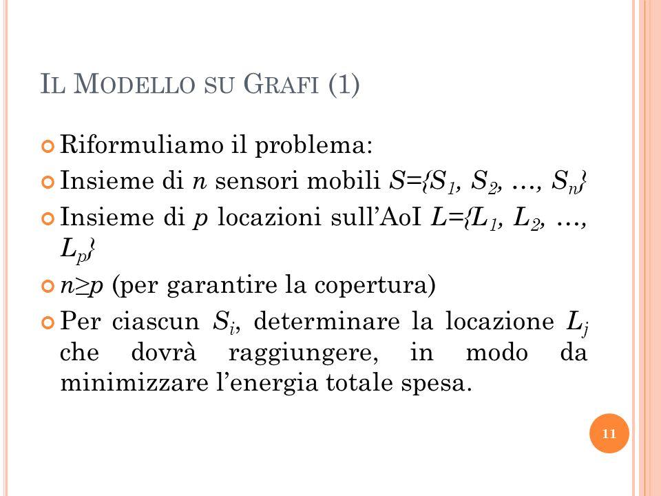 Il Modello su Grafi (1) Riformuliamo il problema: