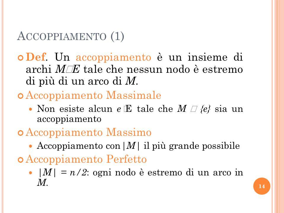 Accoppiamento (1) Def. Un accoppiamento è un insieme di archi MÍE tale che nessun nodo è estremo di più di un arco di M.