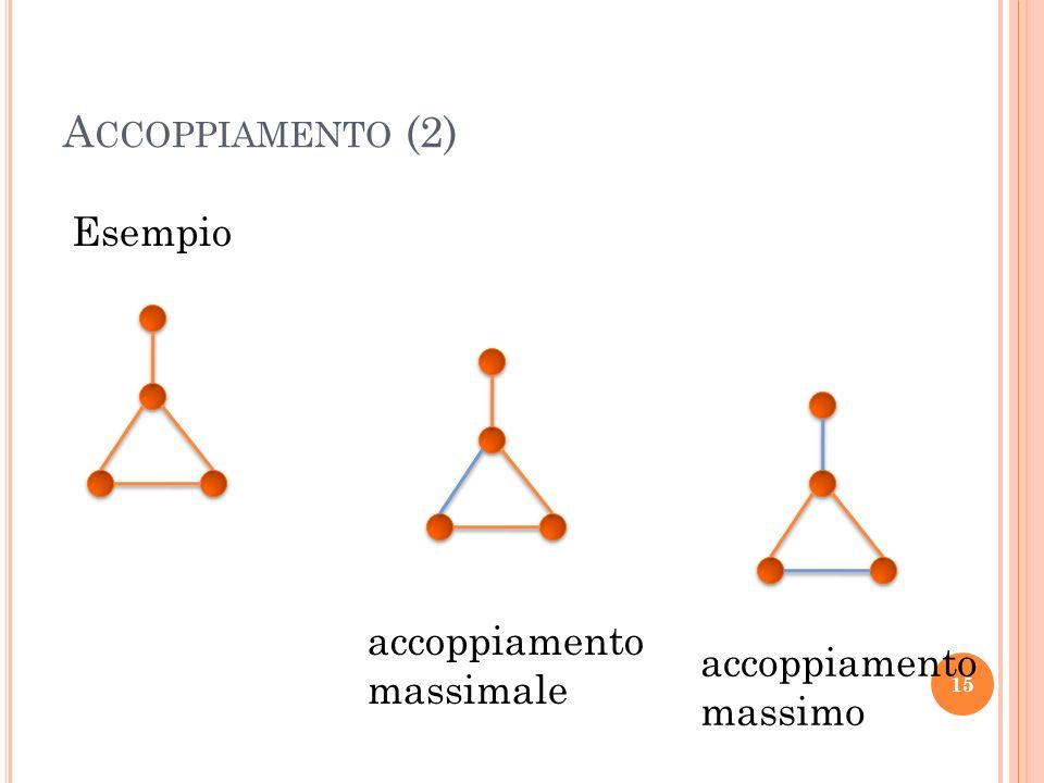 Accoppiamento (2) Esempio accoppiamento massimale accoppiamento
