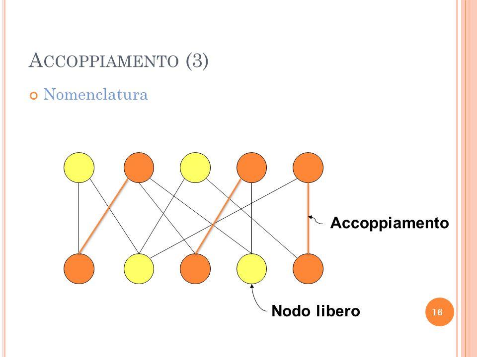 Accoppiamento (3) Nomenclatura Accoppiamento Nodo libero