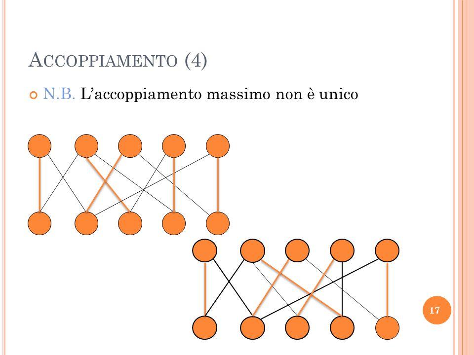 Accoppiamento (4) N.B. L'accoppiamento massimo non è unico