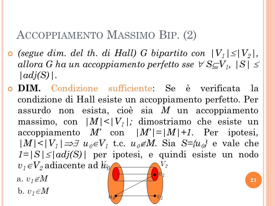 Accoppiamento Massimo Bip. (2)