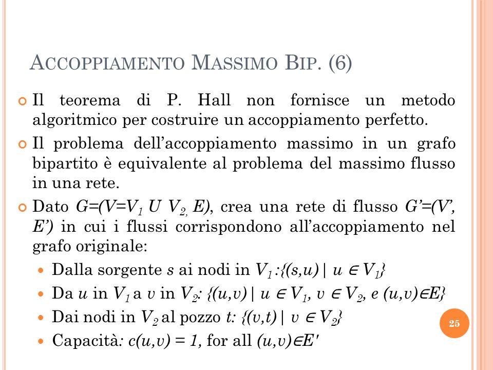 Accoppiamento Massimo Bip. (6)