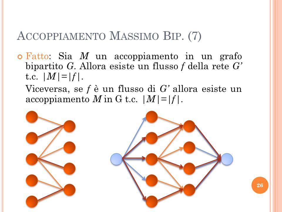 Accoppiamento Massimo Bip. (7)