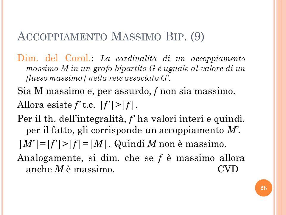 Accoppiamento Massimo Bip. (9)