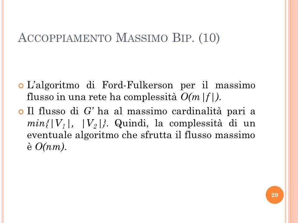 Accoppiamento Massimo Bip. (10)