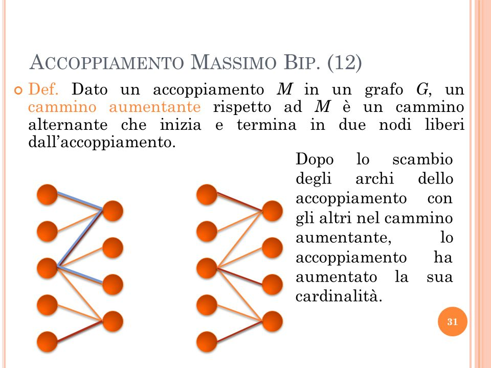 Accoppiamento Massimo Bip. (12)