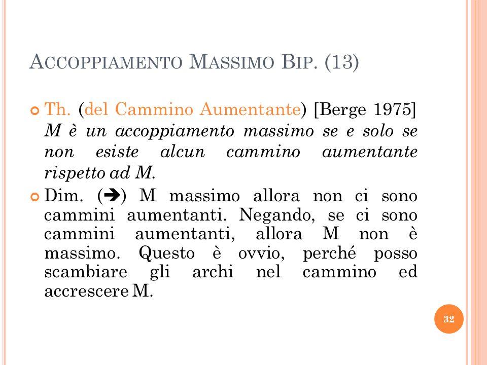 Accoppiamento Massimo Bip. (13)