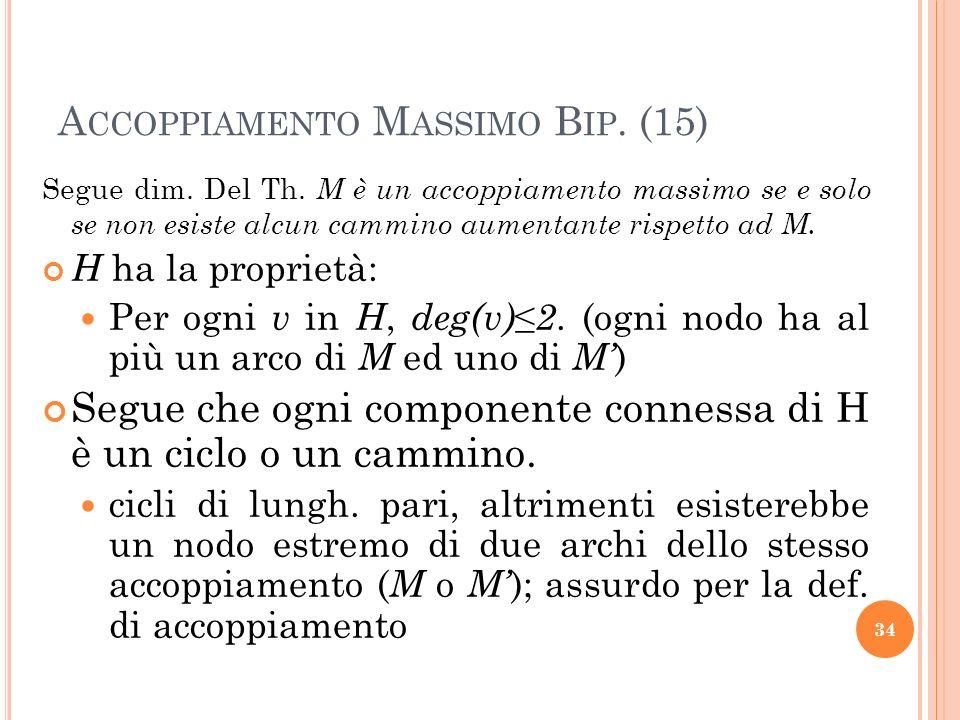 Accoppiamento Massimo Bip. (15)