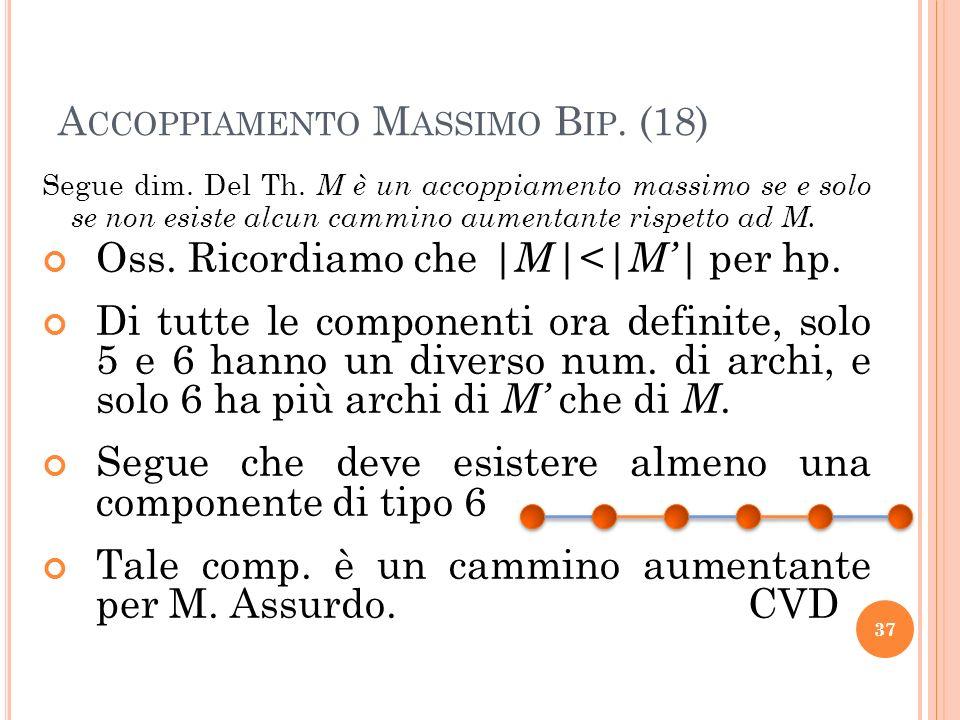 Accoppiamento Massimo Bip. (18)