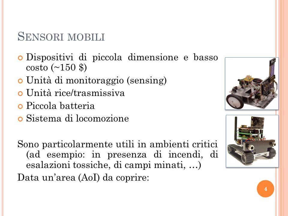 Sensori mobili Dispositivi di piccola dimensione e basso costo (~150 $) Unità di monitoraggio (sensing)