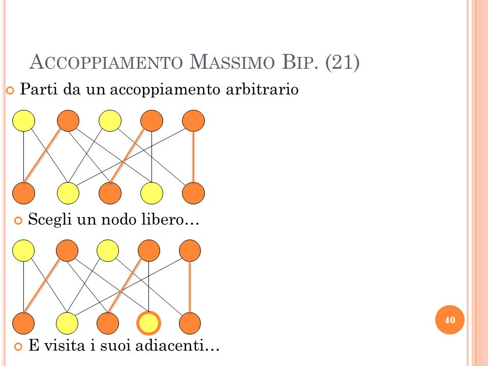 Accoppiamento Massimo Bip. (21)