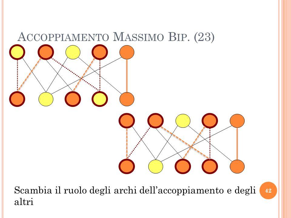Accoppiamento Massimo Bip. (23)