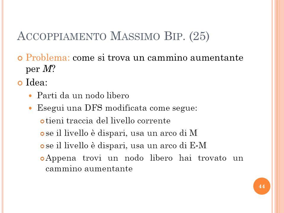 Accoppiamento Massimo Bip. (25)