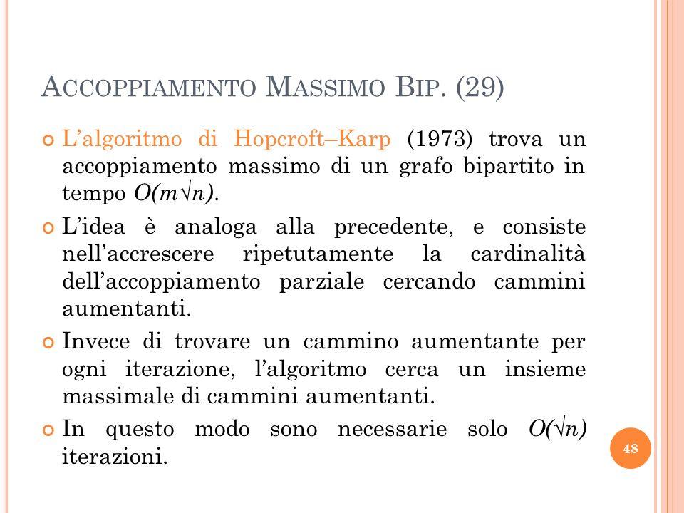 Accoppiamento Massimo Bip. (29)