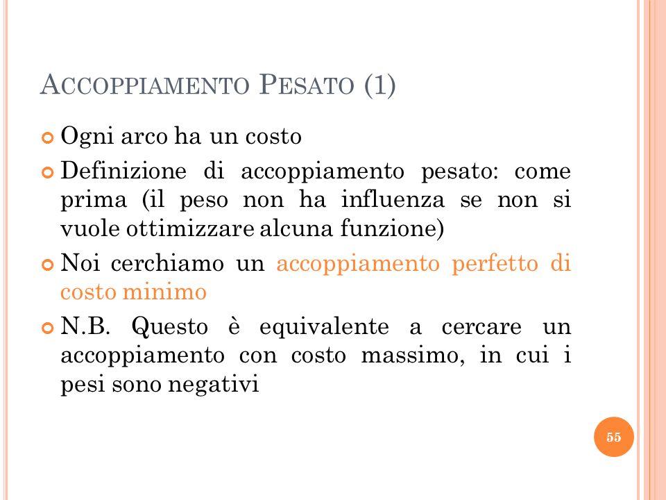 Accoppiamento Pesato (1)