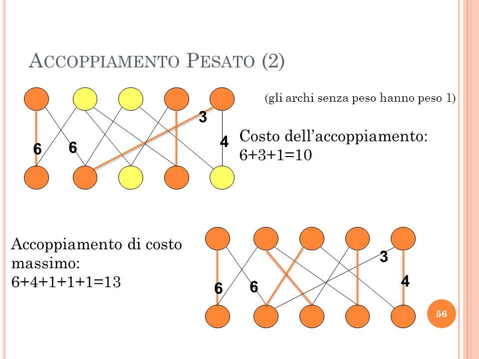 Accoppiamento Pesato (2)