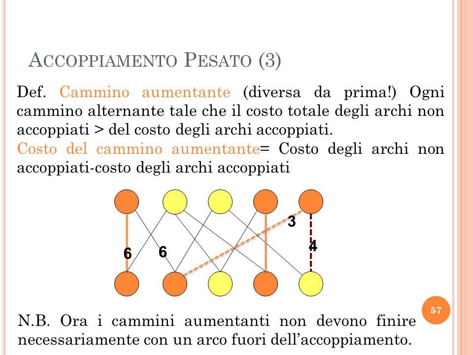 Accoppiamento Pesato (3)