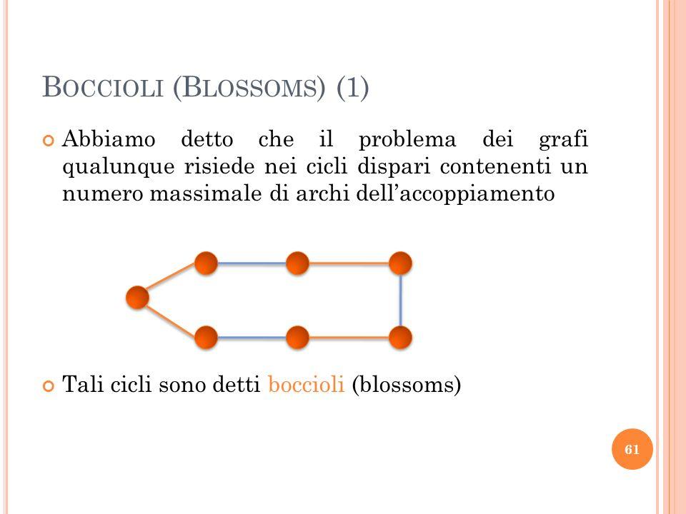 Boccioli (Blossoms) (1)