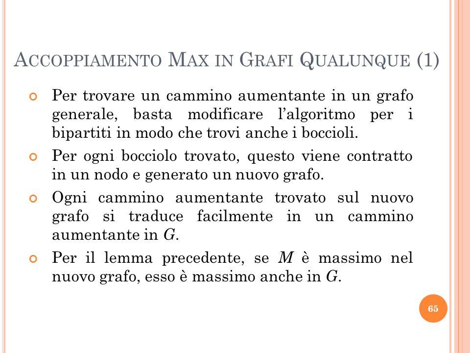 Accoppiamento Max in Grafi Qualunque (1)