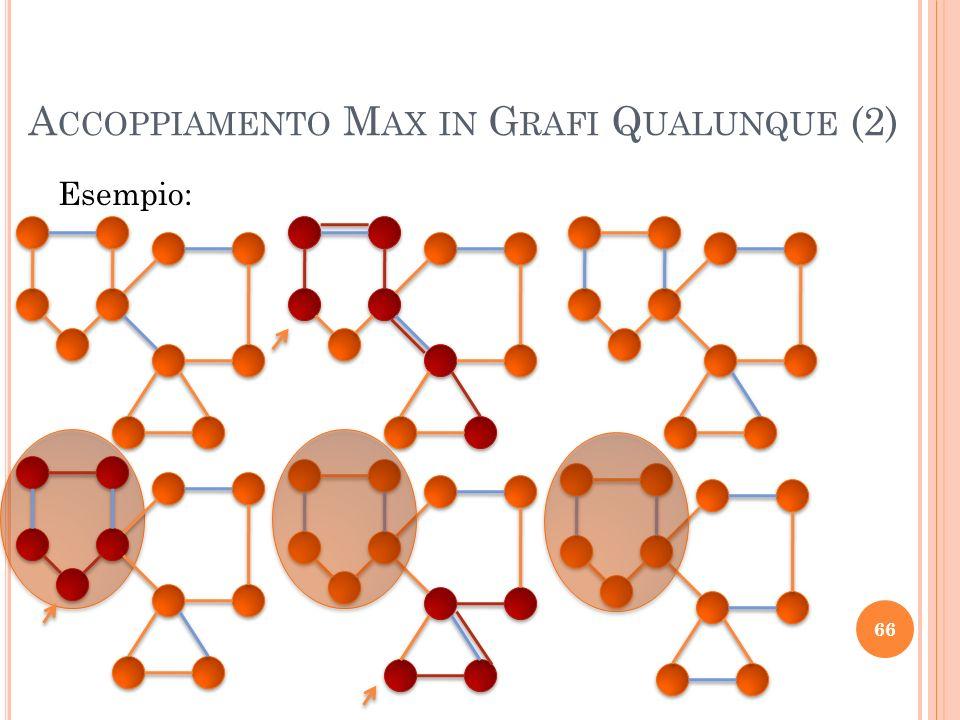 Accoppiamento Max in Grafi Qualunque (2)