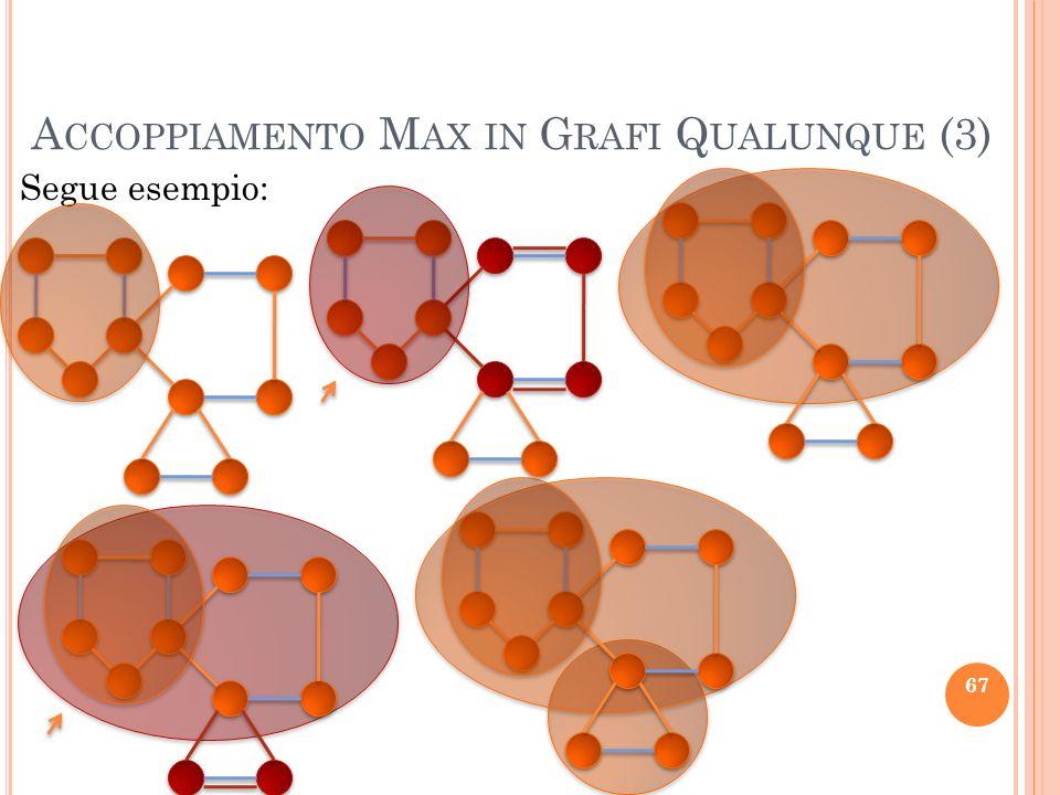 Accoppiamento Max in Grafi Qualunque (3)