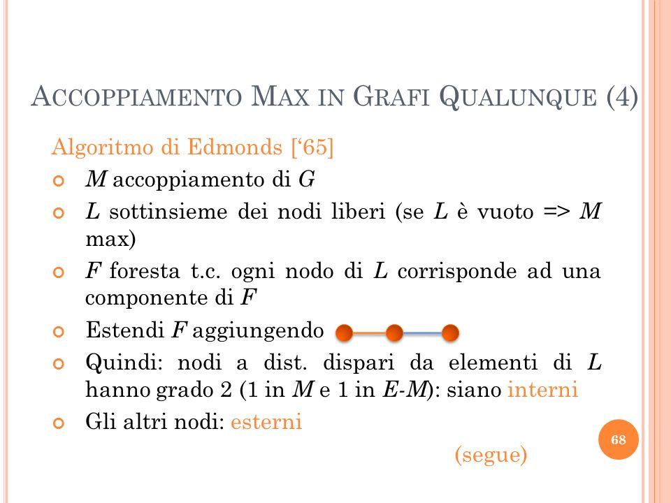 Accoppiamento Max in Grafi Qualunque (4)