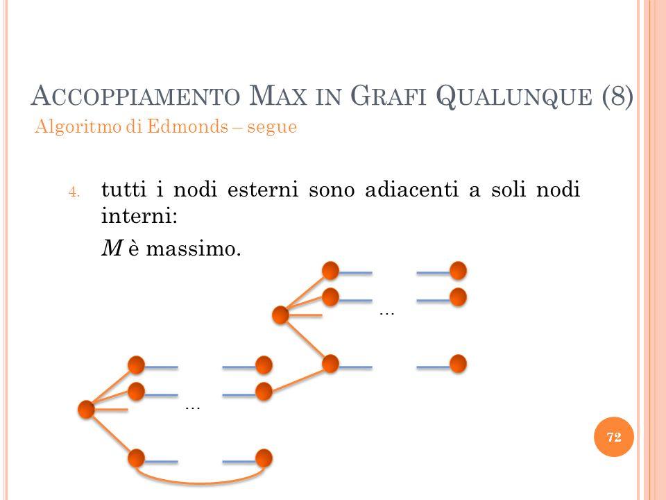 Accoppiamento Max in Grafi Qualunque (8)
