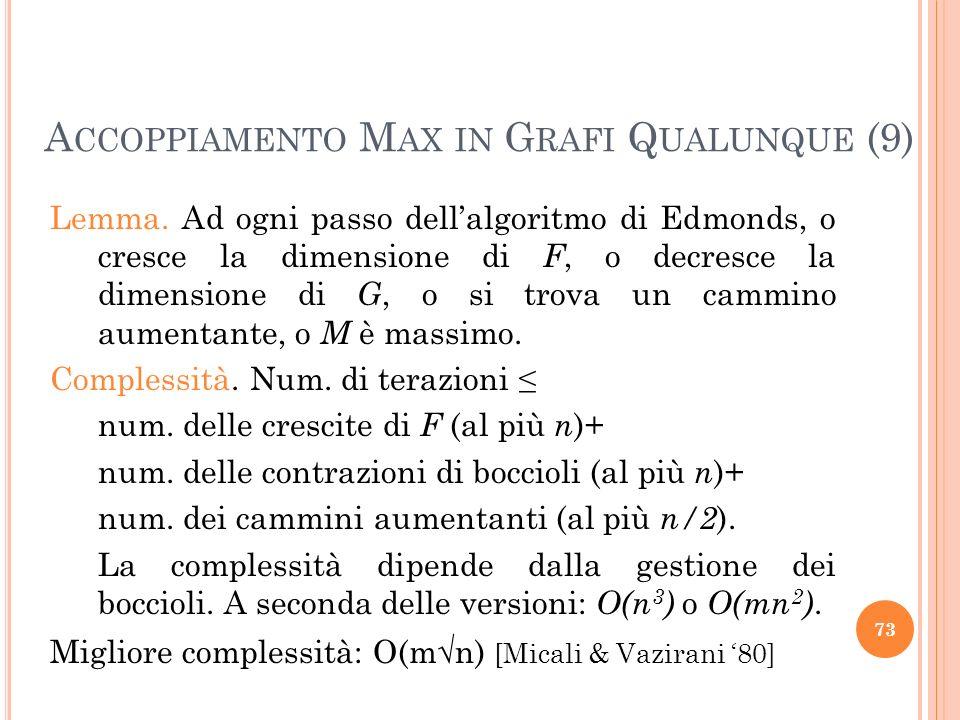 Accoppiamento Max in Grafi Qualunque (9)
